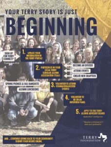 Alumni Pathway Flyer